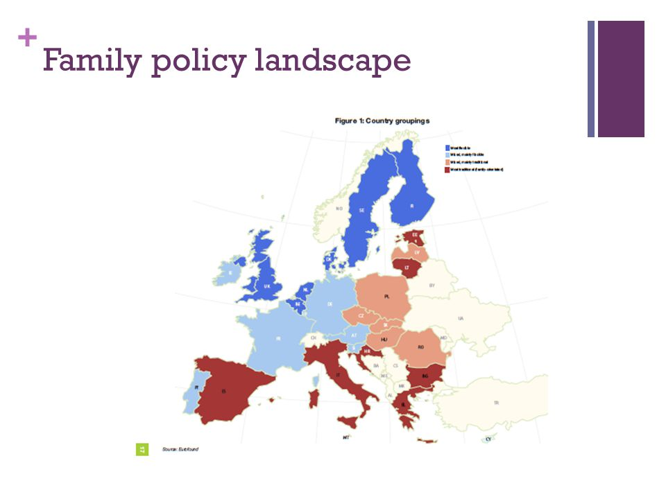 + Family policy landscape