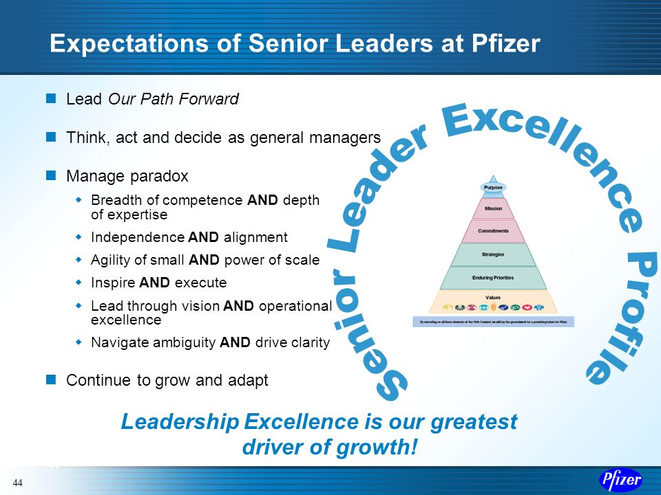 44 Expectations of Senior Leaders at Pfizer Lead Our Path Forward Think, act and decide as general managers Manage paradox  Breadth of competence AND