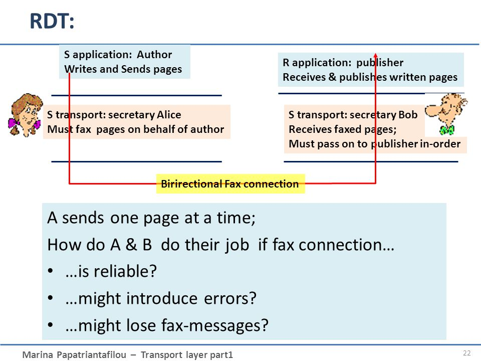Marina Papatriantafilou – Transport layer part1 RDT: A sends one page at a time; How do A & B do their job if fax connection… …is reliable? …might int