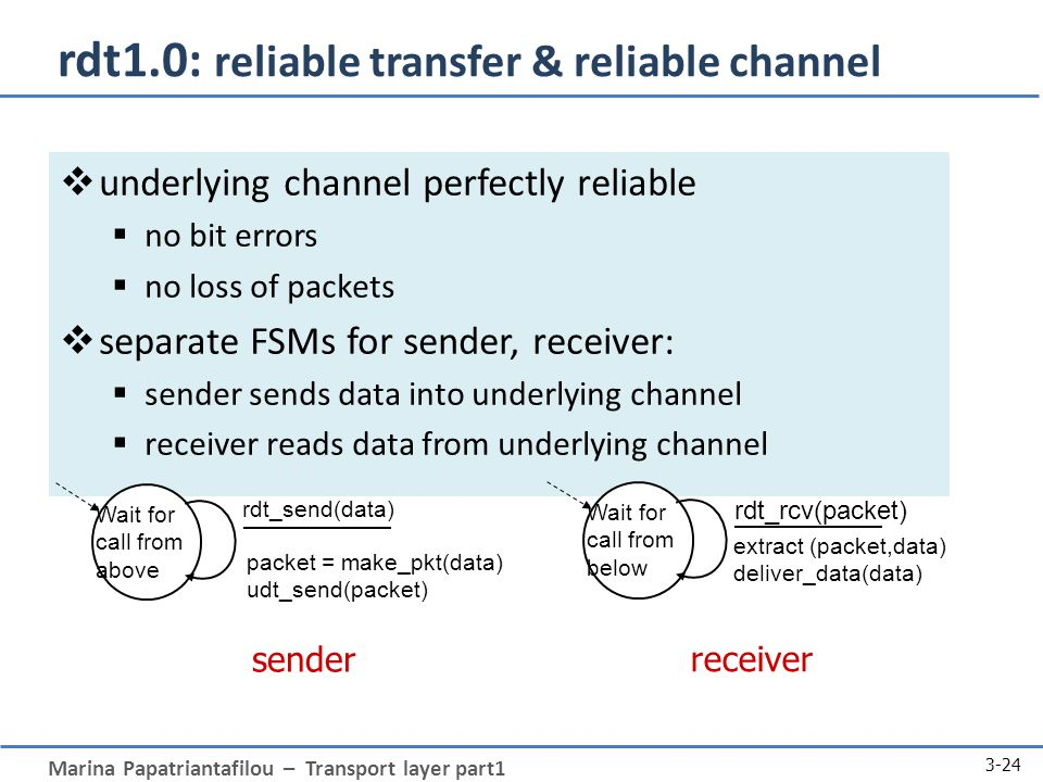 Marina Papatriantafilou – Transport layer part1 3-24 rdt1.0: reliable transfer & reliable channel  underlying channel perfectly reliable  no bit err