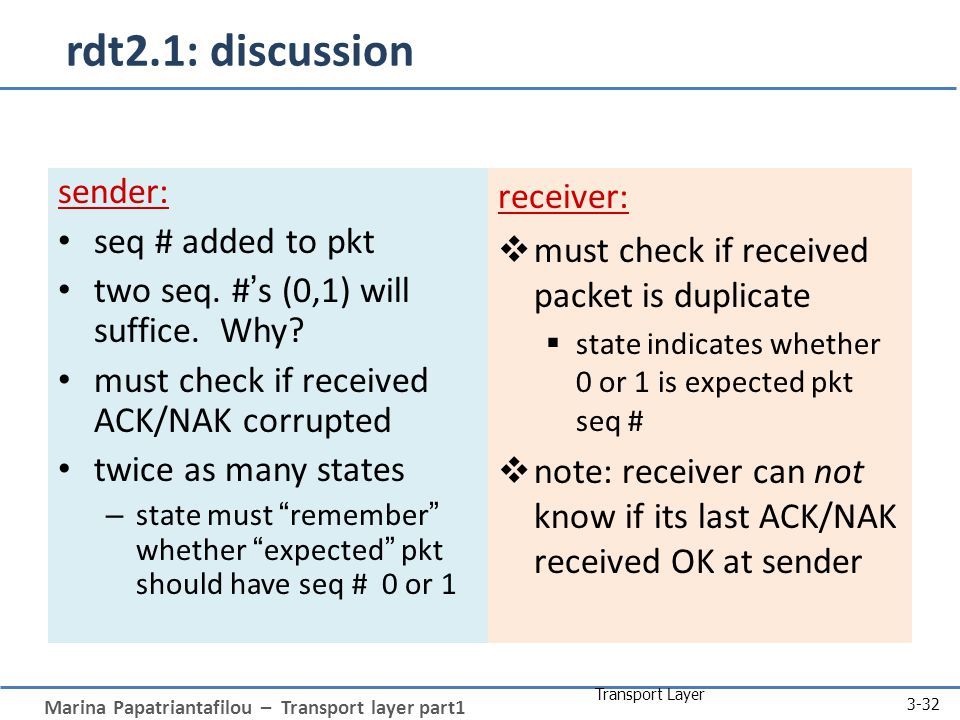 Marina Papatriantafilou – Transport layer part1 Transport Layer 3-32 rdt2.1: discussion sender: seq # added to pkt two seq. #'s (0,1) will suffice. Wh
