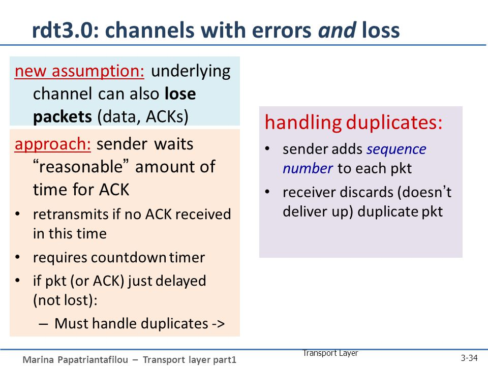 Marina Papatriantafilou – Transport layer part1 Transport Layer 3-34 rdt3.0: channels with errors and loss new assumption: underlying channel can also lose packets (data, ACKs) approach: sender waits reasonable amount of time for ACK retransmits if no ACK received in this time requires countdown timer if pkt (or ACK) just delayed (not lost): – Must handle duplicates -> handling duplicates: sender adds sequence number to each pkt receiver discards (doesn't deliver up) duplicate pkt