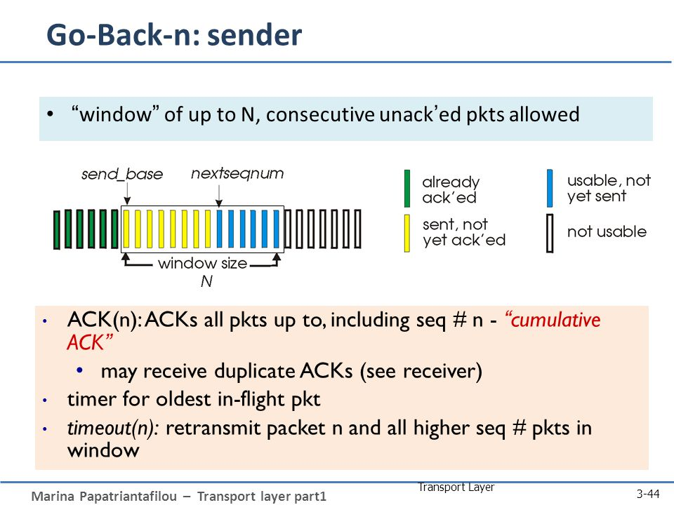 """Marina Papatriantafilou – Transport layer part1 Transport Layer 3-44 Go-Back-n: sender """"window"""" of up to N, consecutive unack'ed pkts allowed ACK(n):"""