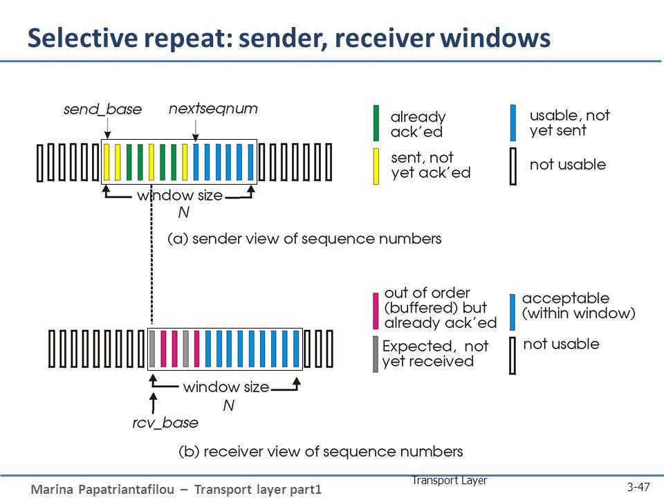 Marina Papatriantafilou – Transport layer part1 Transport Layer 3-47 Selective repeat: sender, receiver windows