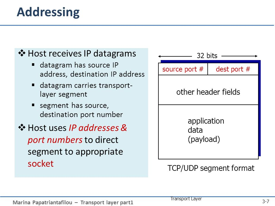 Marina Papatriantafilou – Transport layer part1 Transport Layer 3-7 Addressing  Host receives IP datagrams  datagram has source IP address, destination IP address  datagram carries transport- layer segment  segment has source, destination port number  Host uses IP addresses & port numbers to direct segment to appropriate socket source port #dest port # 32 bits application data (payload) other header fields TCP/UDP segment format