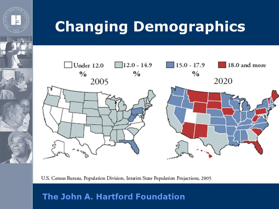 The John A. Hartford Foundation Changing Demographics % %