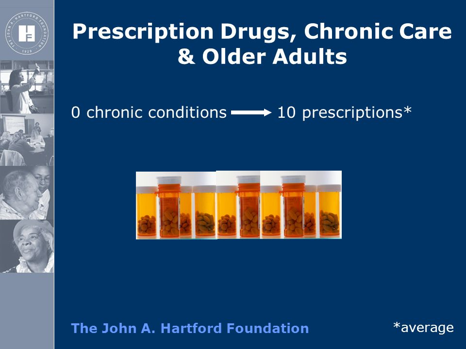 The John A. Hartford Foundation Prescription Drugs, Chronic Care & Older Adults 0 chronic conditions 10 prescriptions* *average