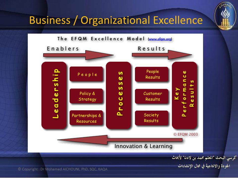 Business / Organizational Excellence © Copyright : Dr Mohamed AICHOUNI, PhD, SQC, KAQA