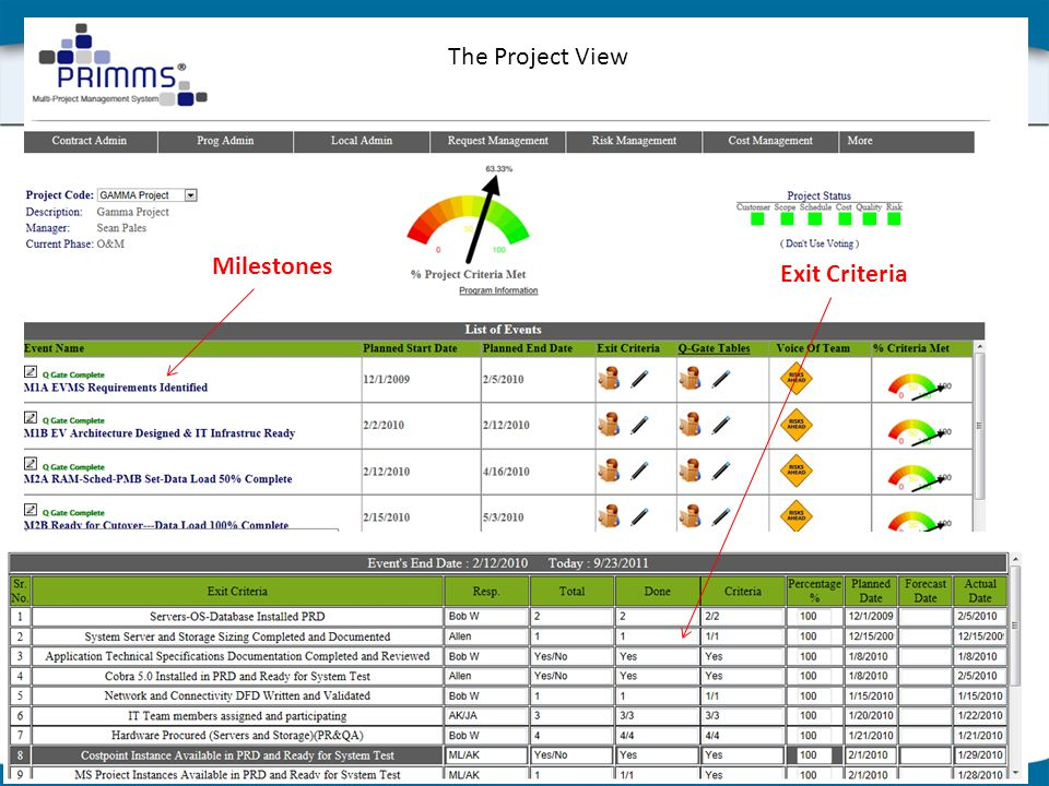 The Project View Milestones Exit Criteria