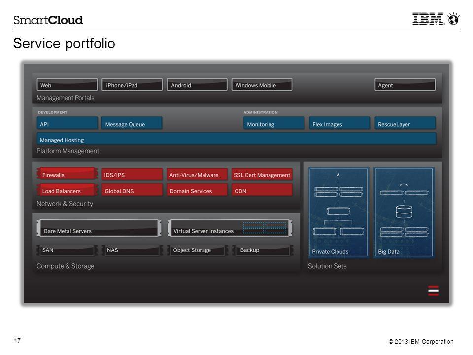 17 © 2013 IBM Corporation Service portfolio