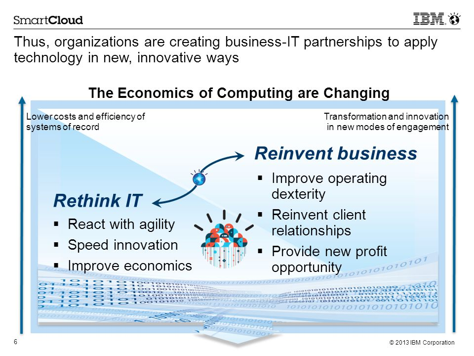 6 © 2013 IBM Corporation The Economics of Computing are Changing Rethink IT Reinvent business Thus, organizations are creating business-IT partnerships to apply technology in new, innovative ways Lower costs and efficiency of systems of record Transformation and innovation in new modes of engagement  Improve operating dexterity  Reinvent client relationships  Provide new profit opportunity  React with agility  Speed innovation  Improve economics