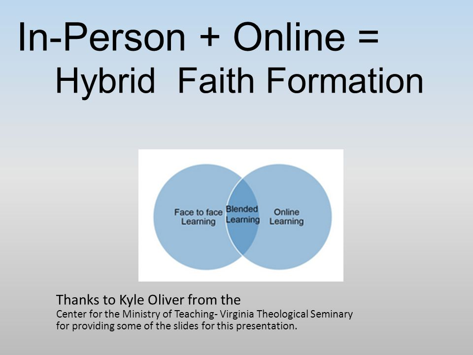 In-Person + Online = Thanks to Kyle Oliver from the Center for the Ministry of Teaching- Virginia Theological Seminary for providing some of the slides for this presentation.