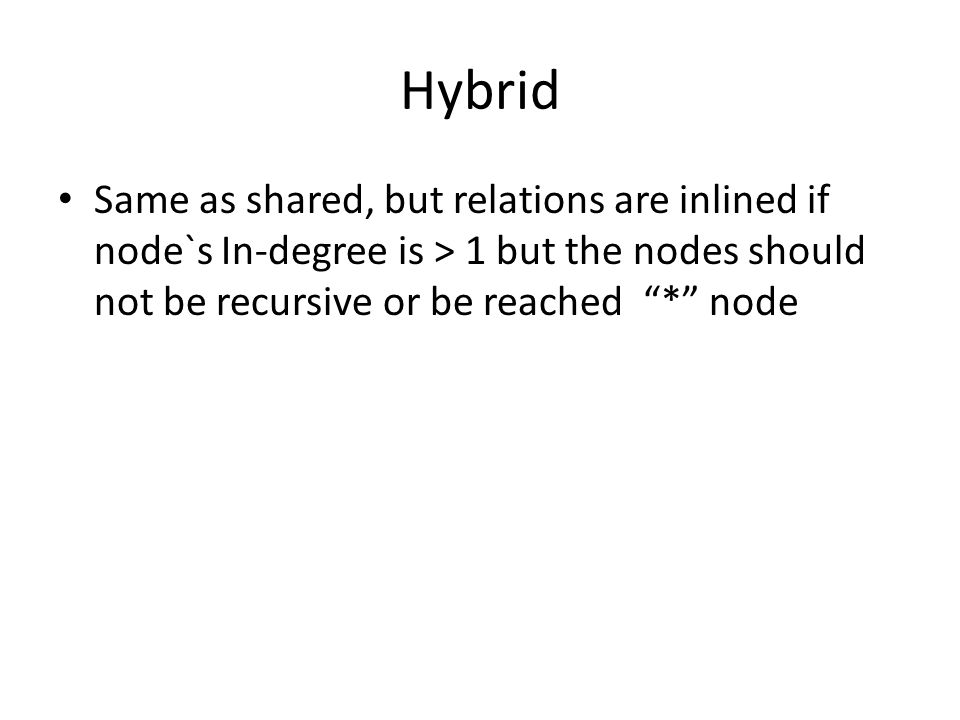 """Hybrid Same as shared, but relations are inlined if node`s In-degree is > 1 but the nodes should not be recursive or be reached """"*"""" node"""