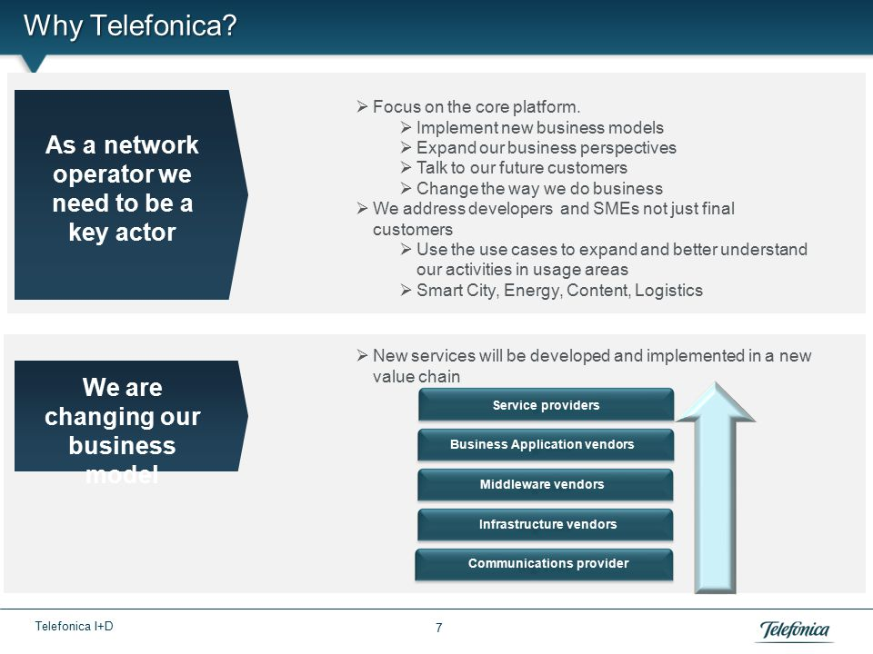 Telefonica I+D 7 Why Telefonica.  Focus on the core platform.