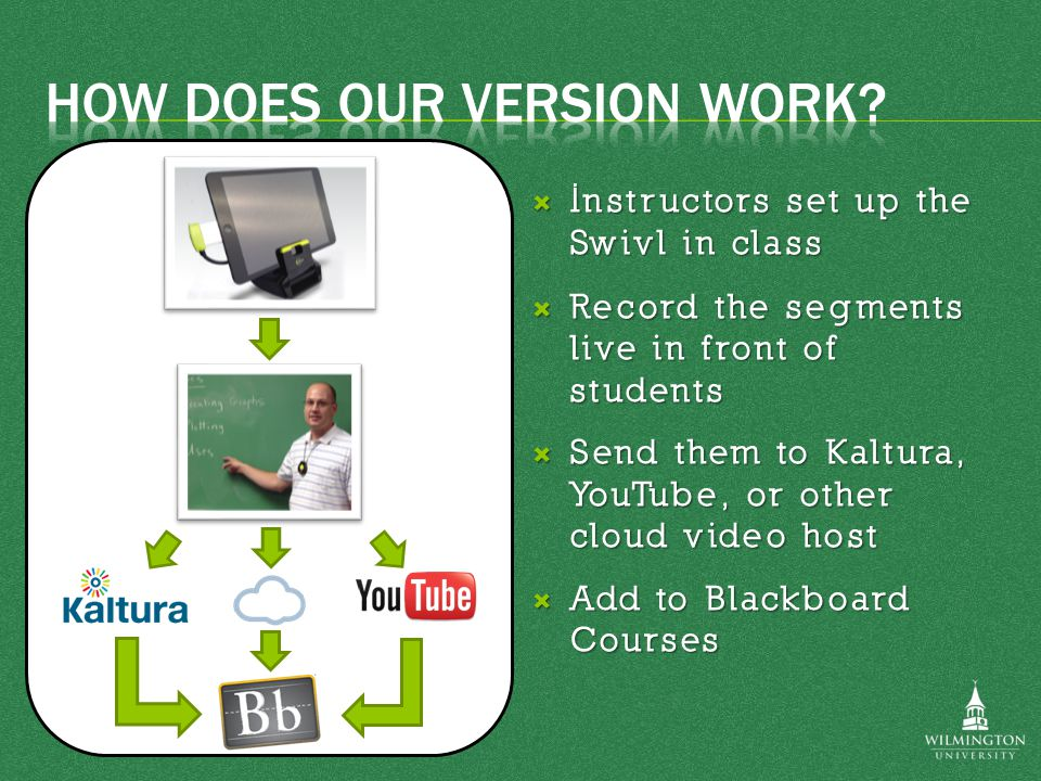  Instructors set up the Swivl in class  Record the segments live in front of students  Send them to Kaltura, YouTube, or other cloud video host  Add to Blackboard Courses