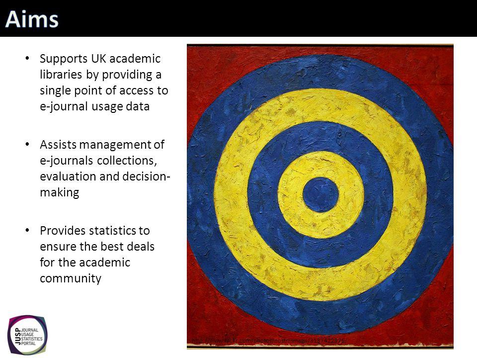 Gathering feedback and monitoring use Surveys Visits Ongoing dialogue