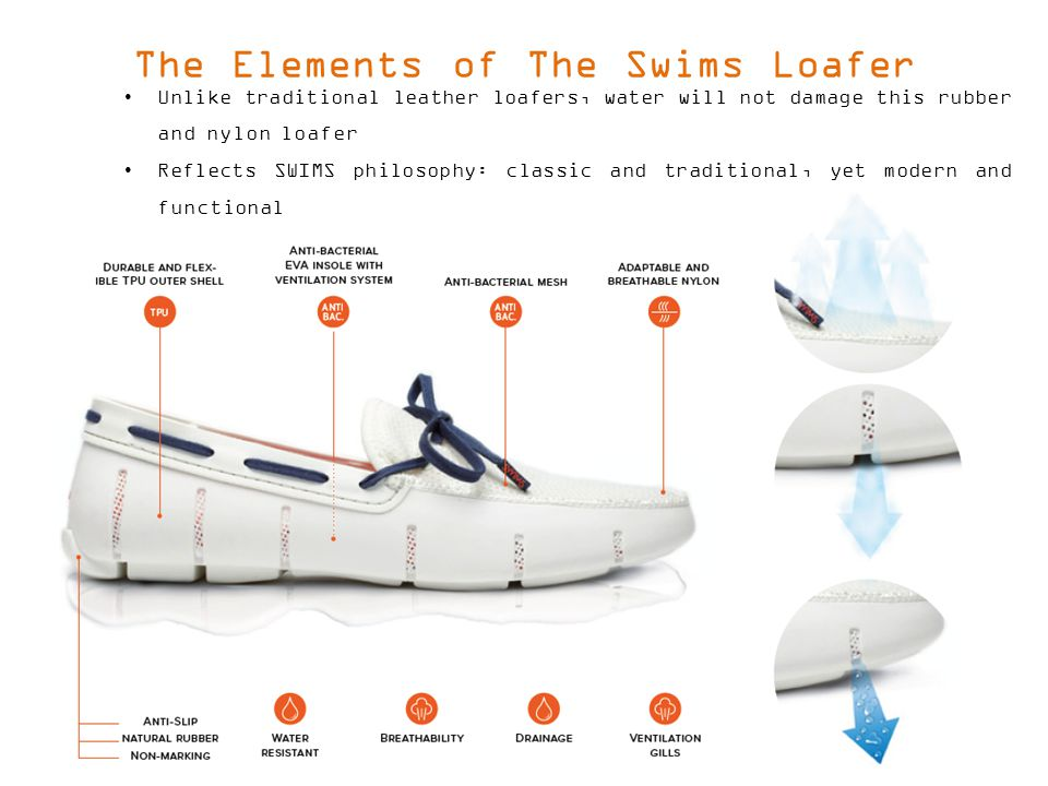 The Elements of The Swims Loafer Unlike traditional leather loafers, water will not damage this rubber and nylon loafer Reflects SWIMS philosophy: classic and traditional, yet modern and functional