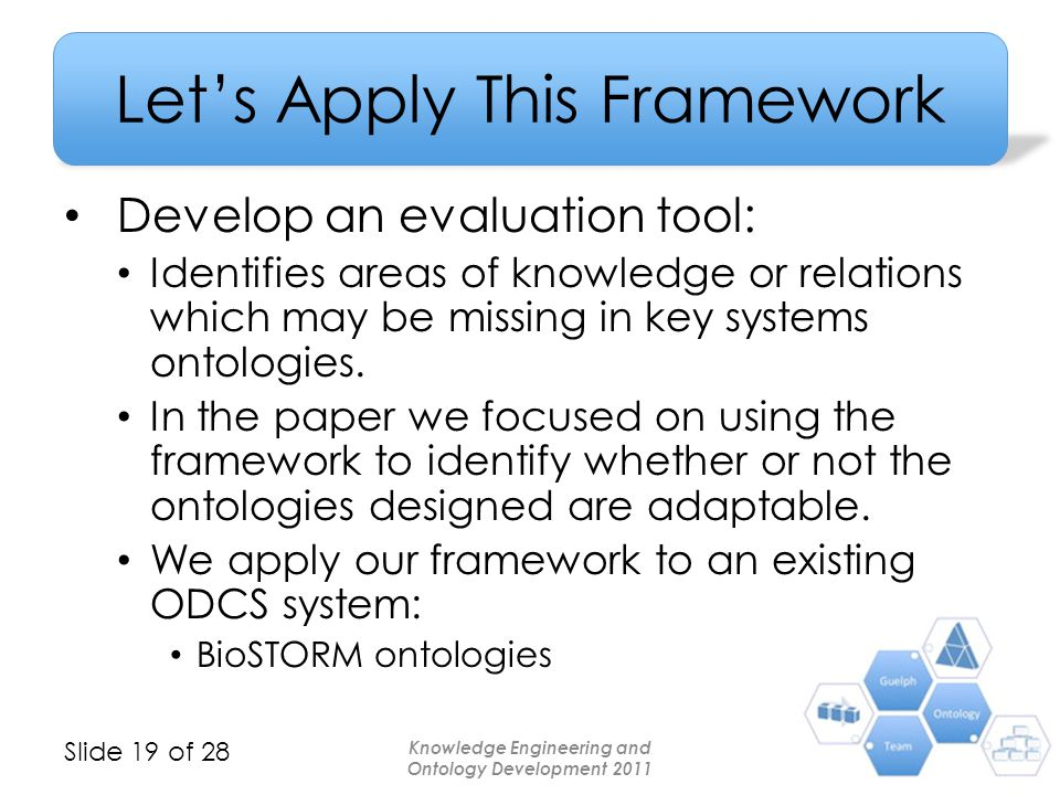 Slide 19 of 28 Let's Apply This Framework Develop an evaluation tool: Identifies areas of knowledge or relations which may be missing in key systems o