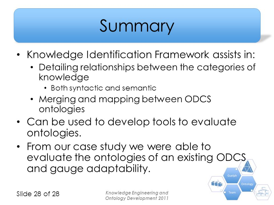 Slide 28 of 28 Summary Knowledge Identification Framework assists in: Detailing relationships between the categories of knowledge Both syntactic and s