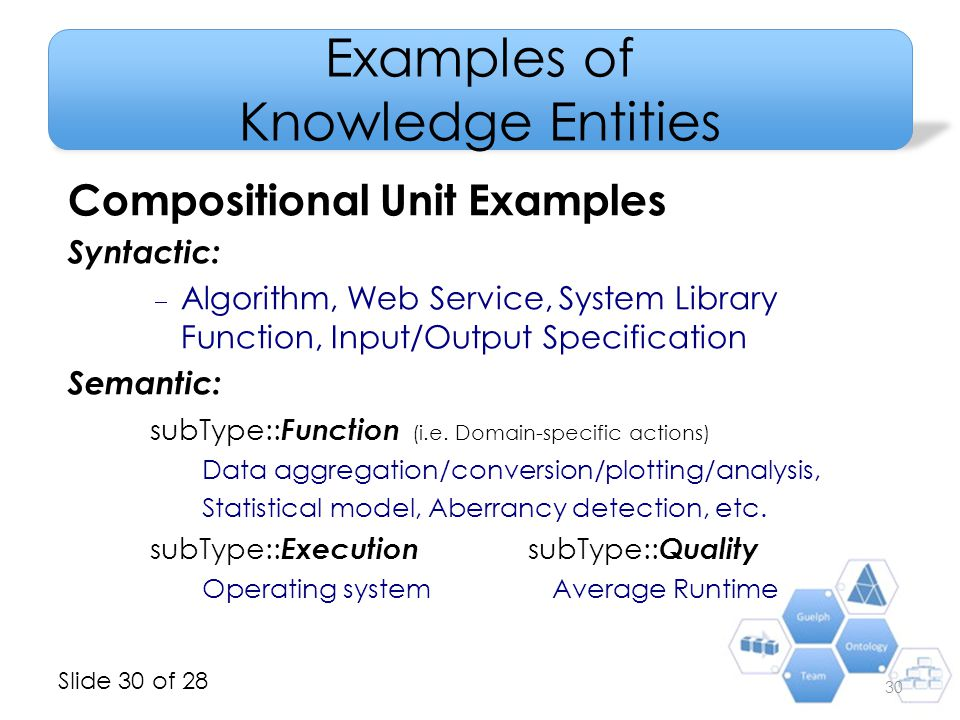 Slide 30 of 28 Examples of Knowledge Entities Compositional Unit Examples Syntactic:  Algorithm, Web Service, System Library Function, Input/Output S