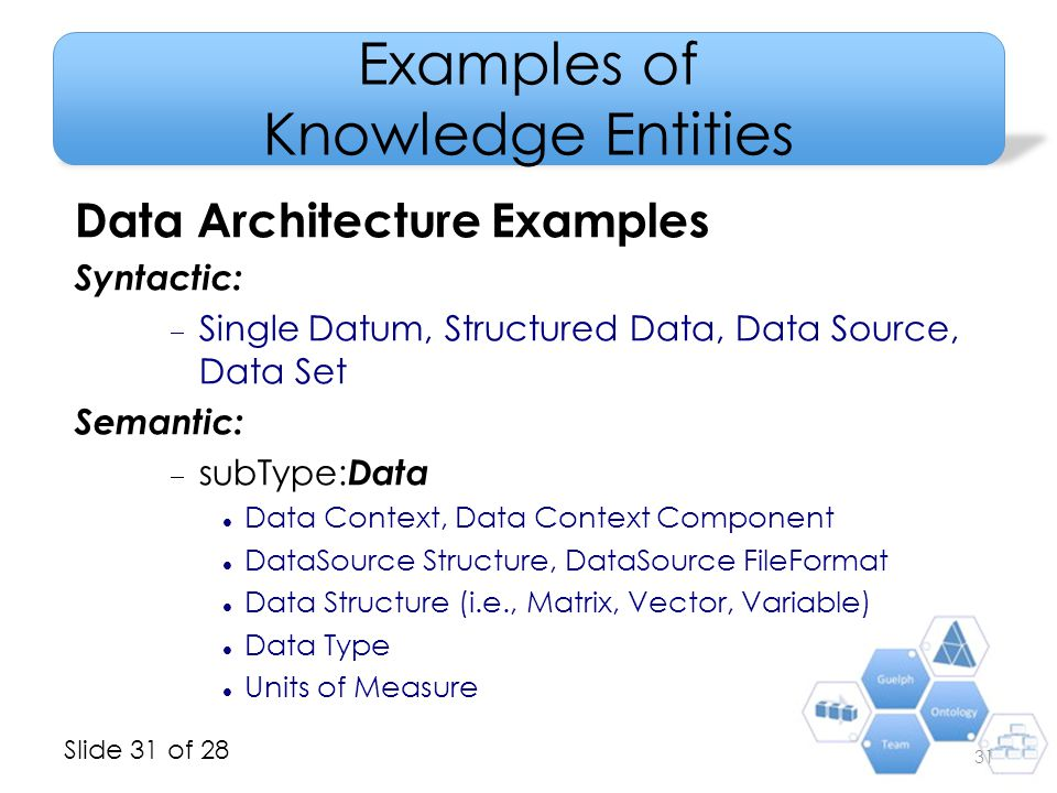 Slide 31 of 28 Examples of Knowledge Entities Data Architecture Examples Syntactic:  Single Datum, Structured Data, Data Source, Data Set Semantic: 