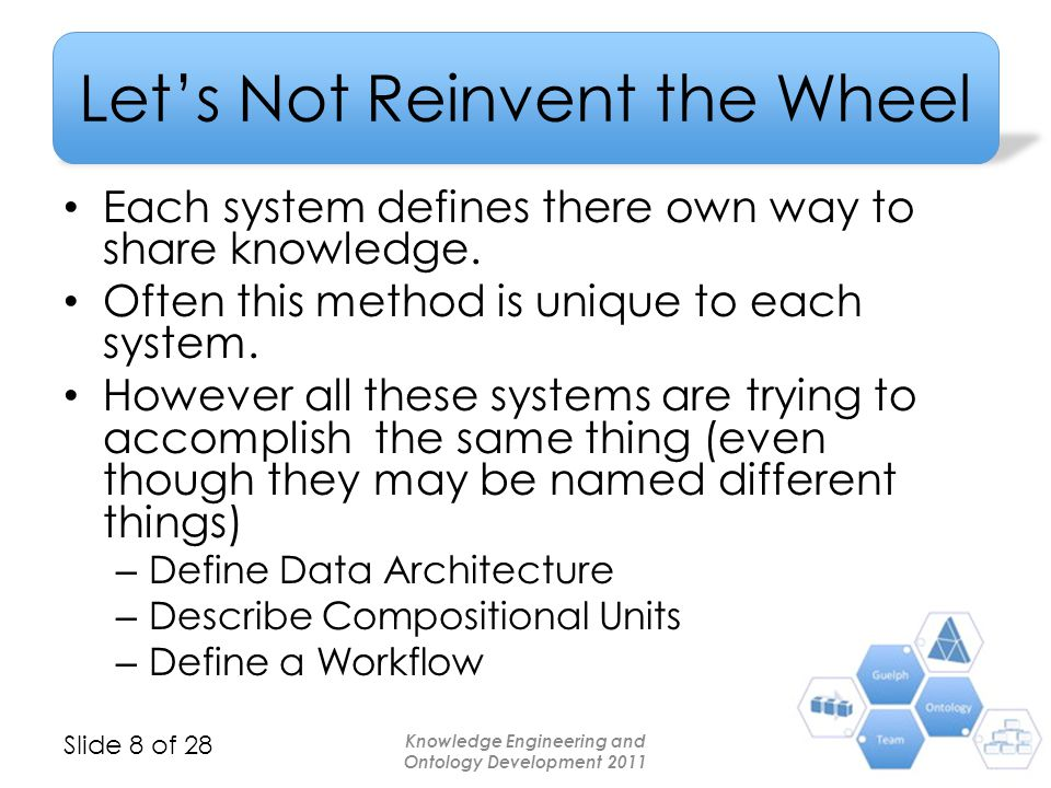Slide 8 of 28 Let's Not Reinvent the Wheel Each system defines there own way to share knowledge. Often this method is unique to each system. However a