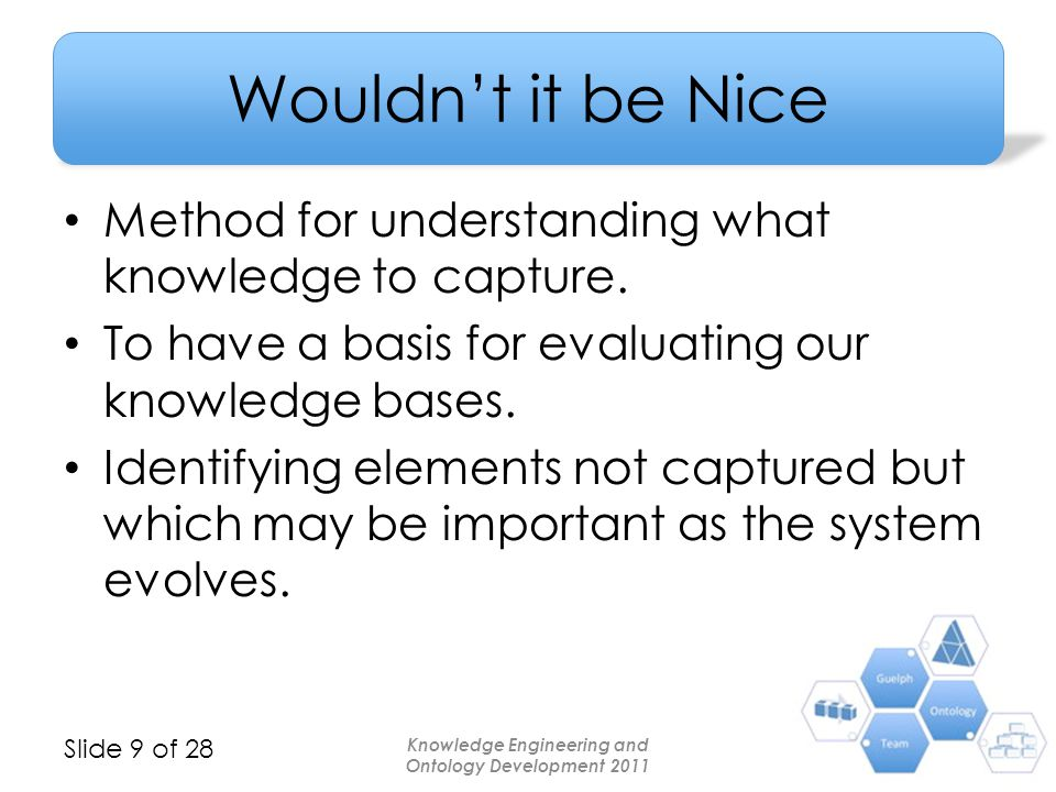 Slide 9 of 28 Wouldn't it be Nice Method for understanding what knowledge to capture. To have a basis for evaluating our knowledge bases. Identifying