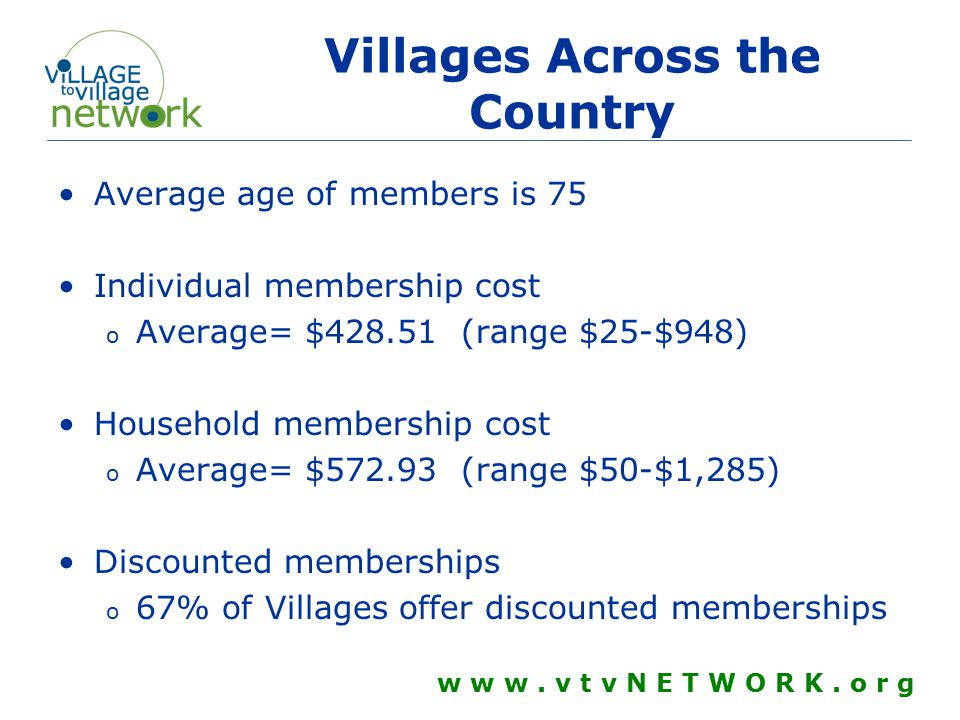 Villages Across the Country Average age of members is 75 Individual membership cost o Average= $428.51 (range $25-$948) Household membership cost o Average= $572.93 (range $50-$1,285) Discounted memberships o 67% of Villages offer discounted memberships w w w.