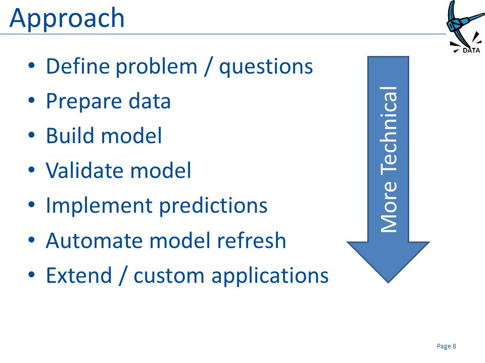 Approach Define problem / questions Prepare data Build model Validate model Implement predictions Automate model refresh Extend / custom applications