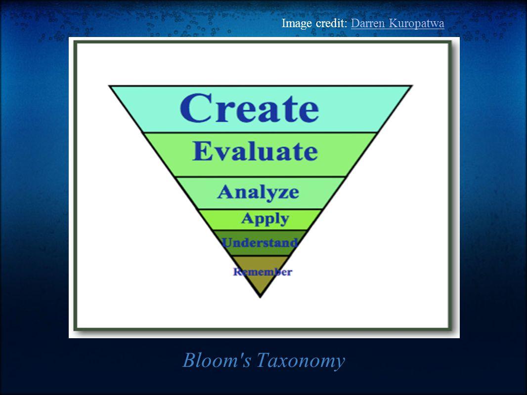 Bloom s Taxonomy Image credit: Darren KuropatwaDarren Kuropatwa