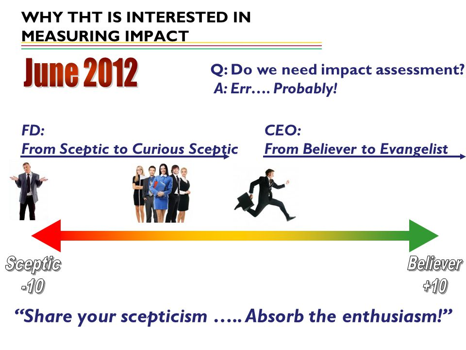 """""""Share your scepticism ….. Absorb the enthusiasm!"""" FD: From Sceptic to Curious Sceptic CEO: From Believer to Evangelist A: Err…. Probably! Q: Do we ne"""