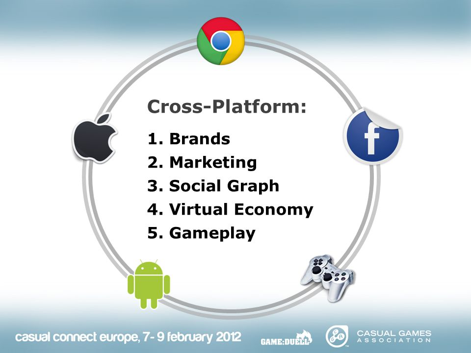 Cross-Platform: 1. Brands 2. Marketing 3. Social Graph 4. Virtual Economy 5. Gameplay