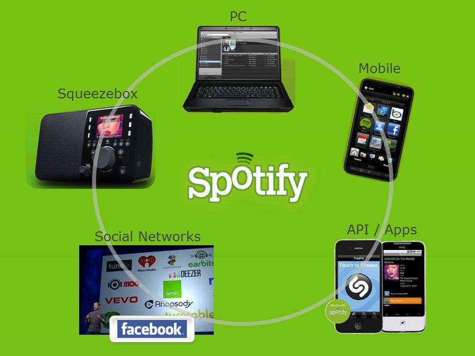 Mobile PC Squeezebox API / Apps Social Networks