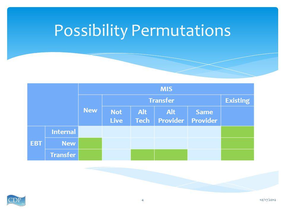 10/17/20124 MIS New Transfer Existing Not Live Alt Tech Alt Provider Same Provider EBT Internal New Transfer Possibility Permutations