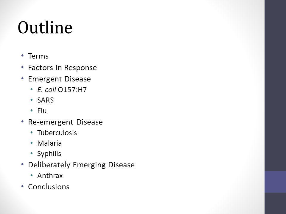 Outline Terms Factors in Response Emergent Disease E. coli O157:H7 SARS Flu Re-emergent Disease Tuberculosis Malaria Syphilis Deliberately Emerging Di