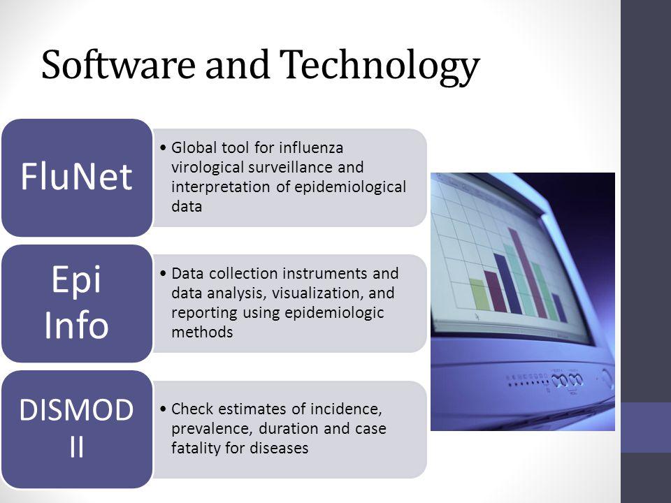 Software and Technology Global tool for influenza virological surveillance and interpretation of epidemiological data FluNet Data collection instrumen