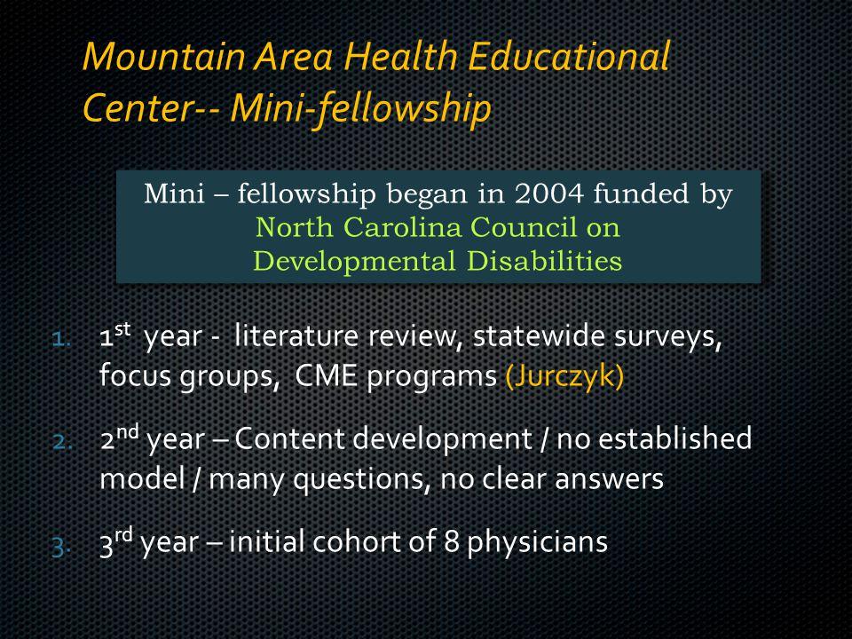 Mountain Area Health Educational Center-- Mini-fellowship 1.