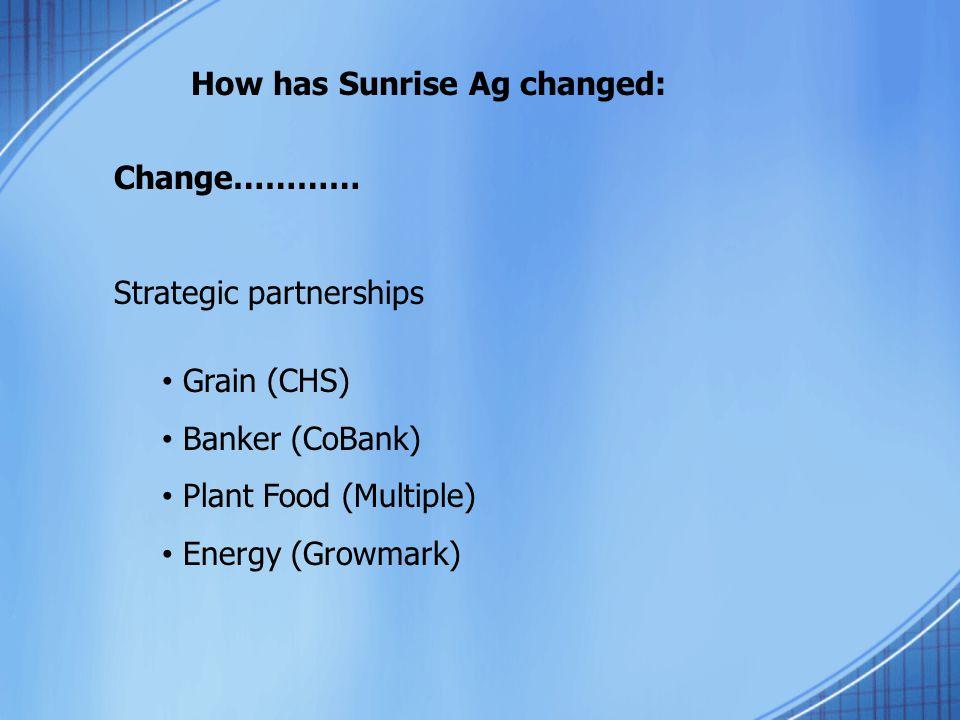 How has Sunrise Ag changed: Change………… Strategic partnerships Grain (CHS) Banker (CoBank) Plant Food (Multiple) Energy (Growmark)