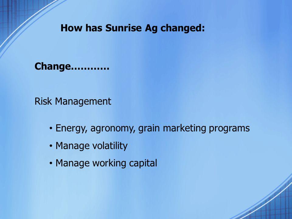How has Sunrise Ag changed: Change………… Risk Management Energy, agronomy, grain marketing programs Manage volatility Manage working capital