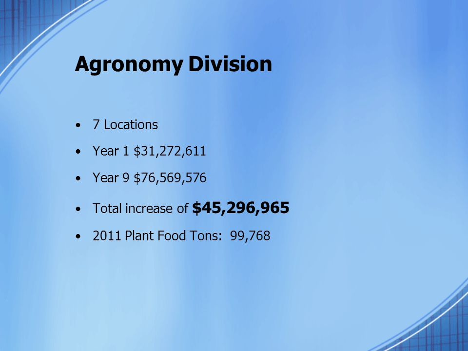 Agronomy Division 7 Locations Year 1 $31,272,611 Year 9 $76,569,576 Total increase of $45,296,965 2011 Plant Food Tons: 99,768