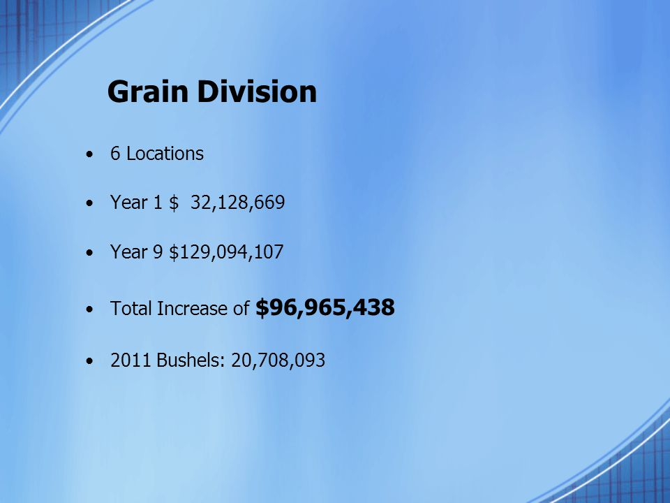 Grain Division 6 Locations Year 1 $ 32,128,669 Year 9 $129,094,107 Total Increase of $96,965,438 2011 Bushels: 20,708,093