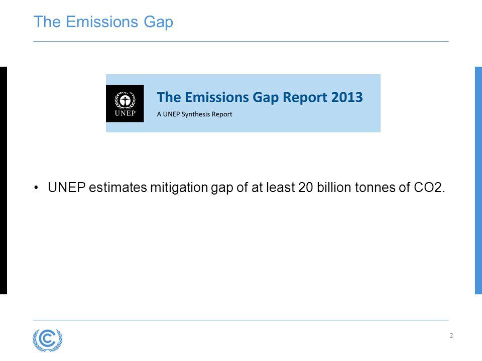 The Emissions Gap UNEP estimates mitigation gap of at least 20 billion tonnes of CO2. 2