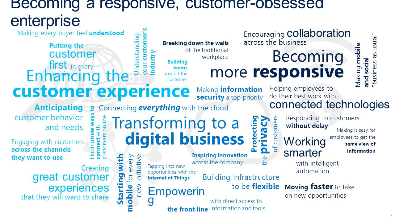 Becoming a responsive, customer-obsessed enterprise 6 Transforming to a digital business Tapping into new opportunities with the Internet of Things In