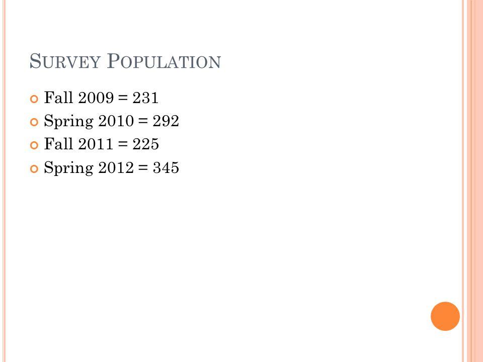 S URVEY P OPULATION Fall 2009 = 231 Spring 2010 = 292 Fall 2011 = 225 Spring 2012 = 345