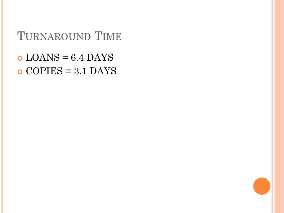 T URNAROUND T IME LOANS = 6.4 DAYS COPIES = 3.1 DAYS