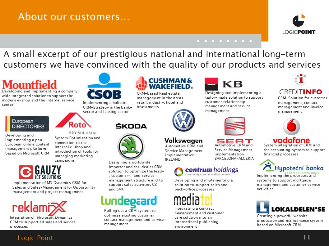 11 Logic Point About our customers… A small excerpt of our prestigious national and international long-term customers we have convinced with the quality of our products and services Implementing a holistic CRM-Strategy in the bank- sector and leasing sector Designing a worldwide importer and car-dealer CRM solution to optimize the lead-, customer-, and service management structure and to support sales activities CZ and SVK Developing and implementing a company wide integrated solution to support the modern e-shop and the internal service center Creating a powerful website production and maintenance system based on Microsoft CRM CRM-based Real estate management in the areas retail, industry, hotel and investments.