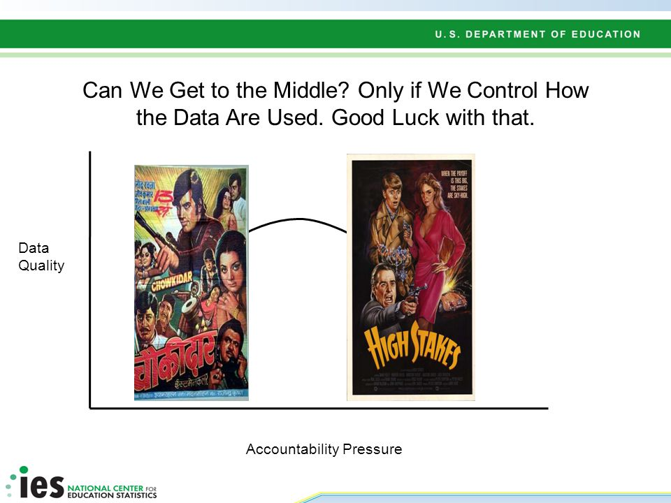 Accountability Pressure Data Quality Can We Get to the Middle.