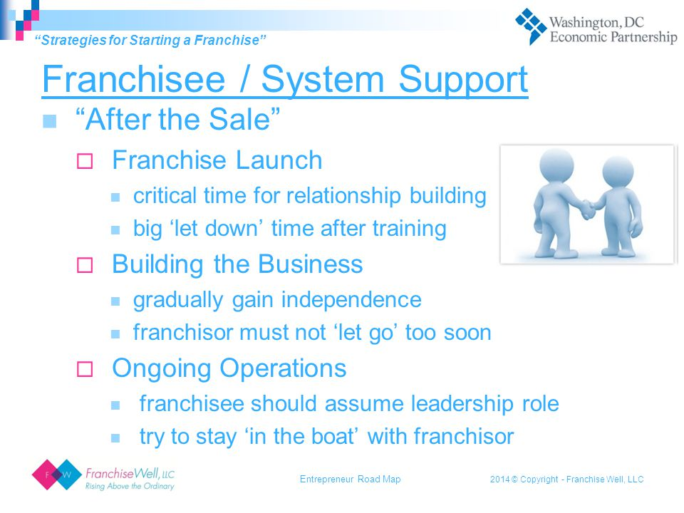 2014 © Copyright - Franchise Well, LLC Franchisee / System Support After the Sale  Franchise Launch critical time for relationship building big 'let down' time after training  Building the Business gradually gain independence franchisor must not 'let go' too soon  Ongoing Operations franchisee should assume leadership role try to stay 'in the boat' with franchisor Entrepreneur Road Map Strategies for Starting a Franchise
