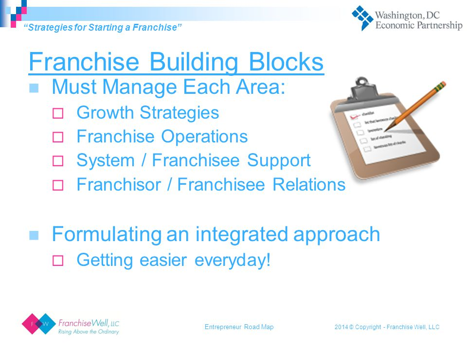 2014 © Copyright - Franchise Well, LLC Must Manage Each Area:  Growth Strategies  Franchise Operations  System / Franchisee Support  Franchisor / Franchisee Relations Formulating an integrated approach  Getting easier everyday.