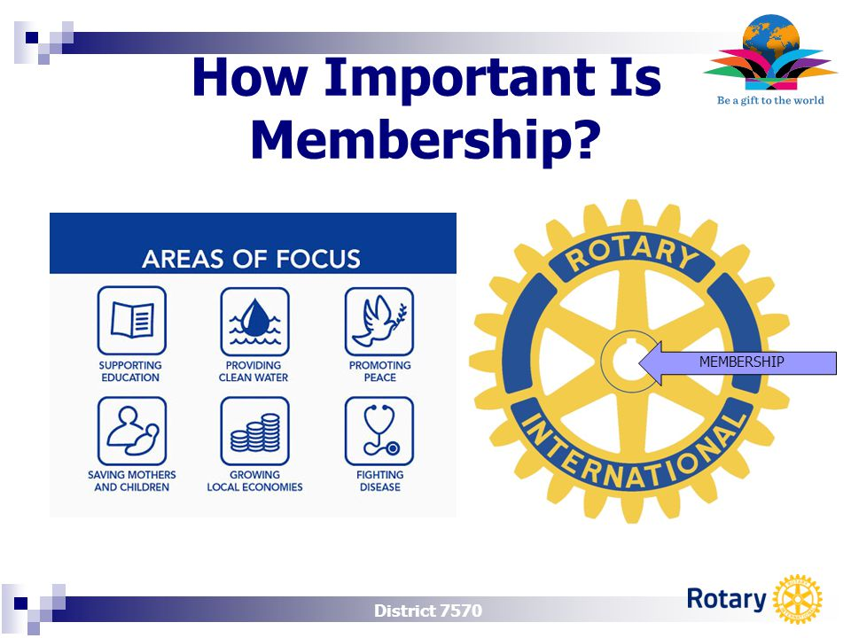 District 7570 How Important Is Membership MEMBERSHIP